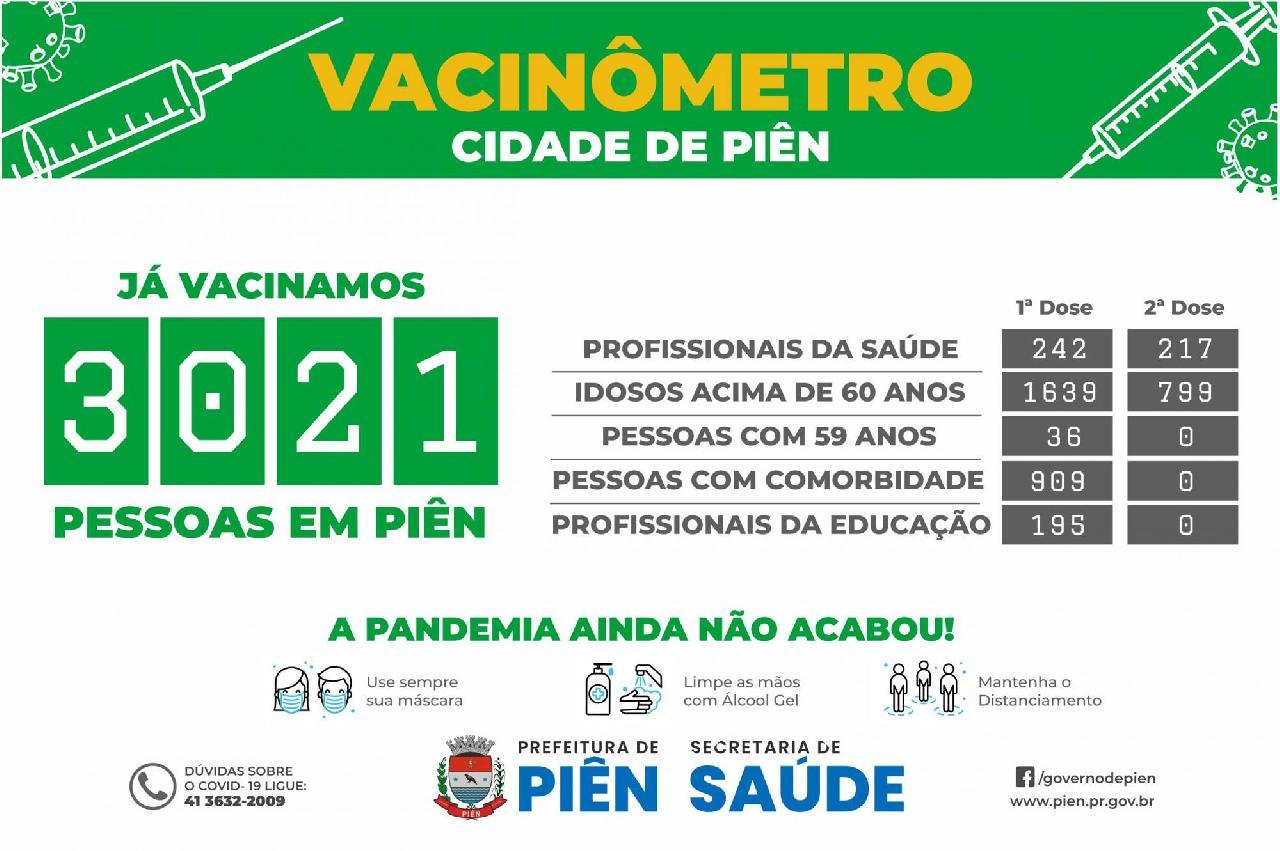 Município de Piên já aplicou mais de 4 mil vacinas